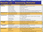 results 2 assessing statutes