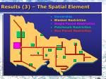 results 3 the spatial element