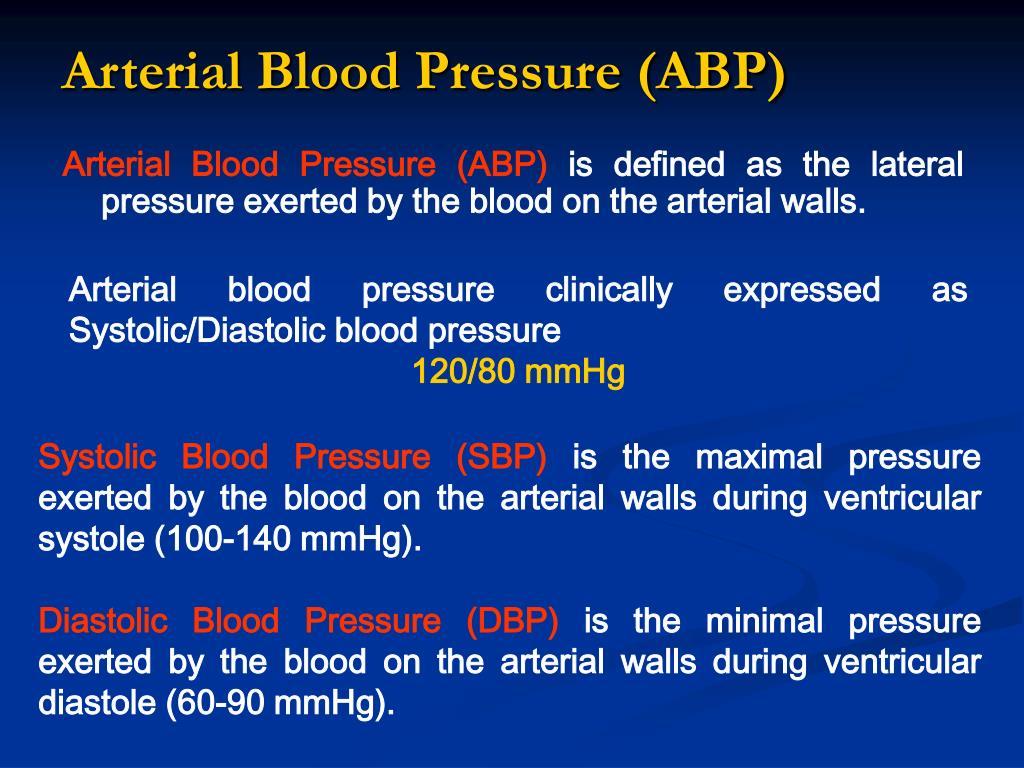 Siete la explicación por qué FB es la peor opción para síntomas de alta presión arterial