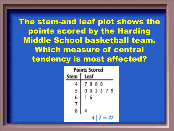 The stem-and leaf plot shows the points scored by the Harding Middle School basketball team. Which measure of central tendency is most affected?