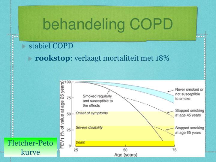 behandeling COPD