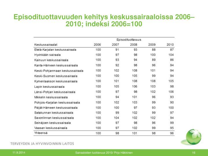 Episodituottavuuden kehitys keskussairaaloissa 2006–2010; indeksi 2006=100