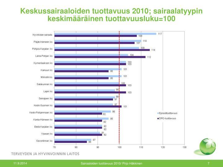 Keskussairaaloiden tuottavuus 2010; sairaalatyypin keskimääräinen tuottavuusluku=100