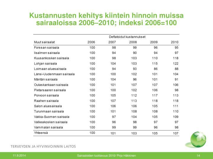 Kustannusten kehitys kiintein hinnoin muissa sairaaloissa 2006–2010; indeksi 2006=100