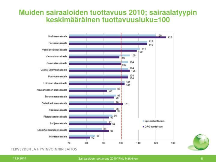 Muiden sairaaloiden tuottavuus 2010; sairaalatyypin keskimääräinen tuottavuusluku=100