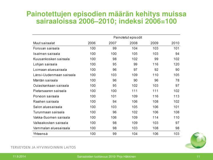 Painotettujen episodien määrän kehitys muissa sairaaloissa 2006–2010; indeksi 2006=100