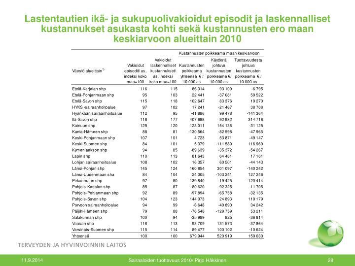 Lastentautien ikä- ja sukupuolivakioidut episodit ja laskennalliset kustannukset asukasta kohti sekä kustannusten ero maan keskiarvoon alueittain 2010