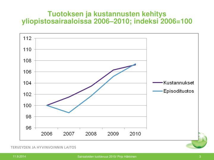 Tuotoksen ja kustannusten kehitys yliopistosairaaloissa 2006 2010 indeksi 2006 100