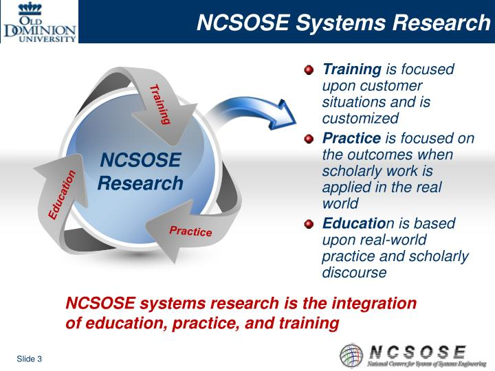 Ncsose systems research