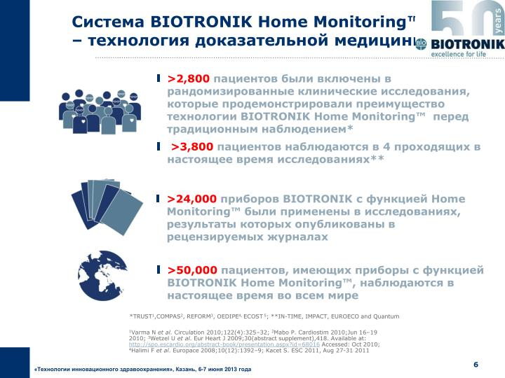 Система BIOTRONIK Home Monitoring™