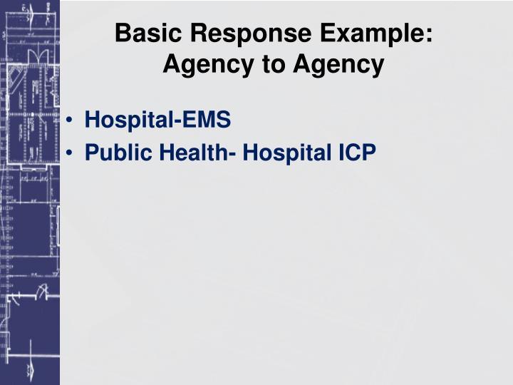 Basic Response Example: