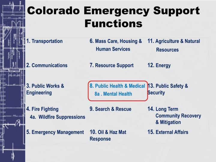 Colorado Emergency Support Functions