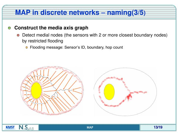 MAP in discrete networks – naming(3/5