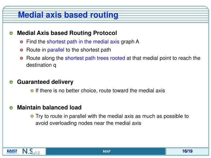 Medial axis based routing