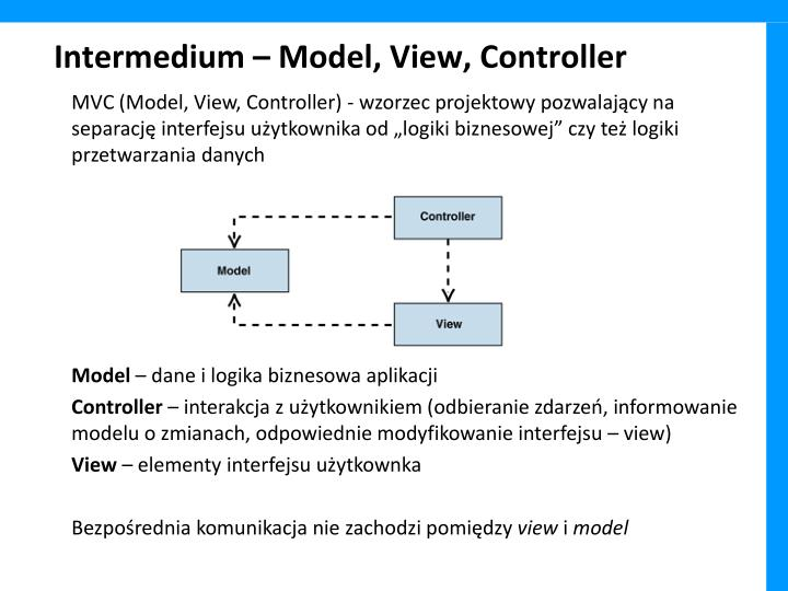 Intermedium – Model, View, Controller