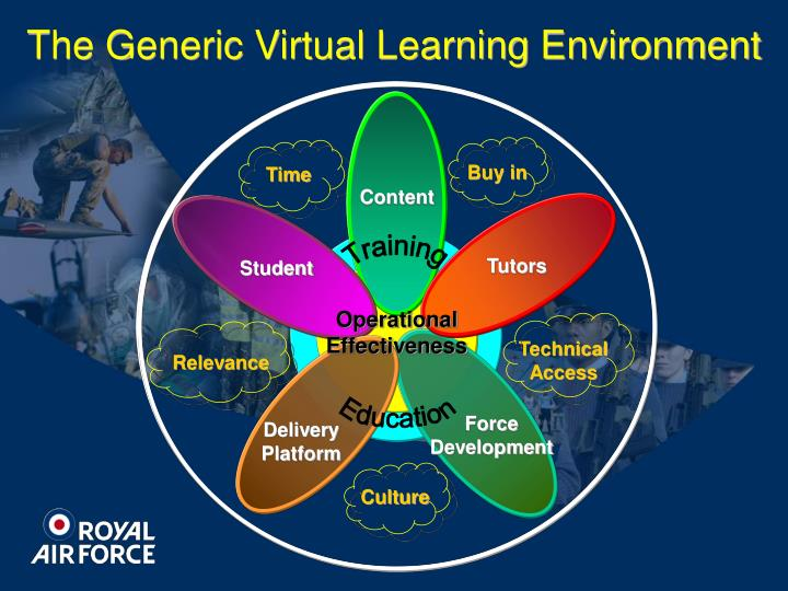 The Generic Virtual Learning Environment
