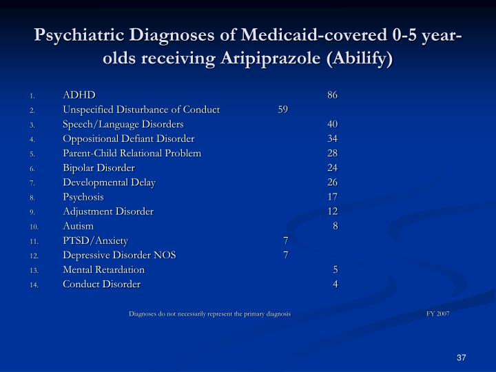 Psychiatric Diagnoses of Medicaid-covered 0-5 year-olds receiving Aripiprazole (Abilify)