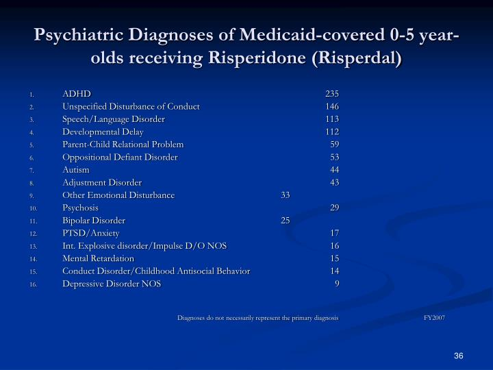 Psychiatric Diagnoses of Medicaid-covered 0-5 year-olds receiving Risperidone (Risperdal)