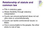 relationship of statute and common law1