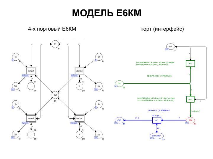 МОДЕЛЬ Е6КМ