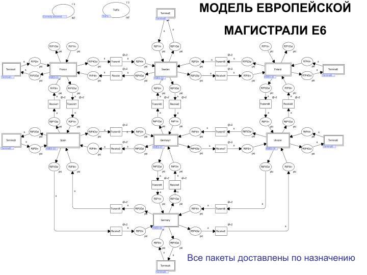 МОДЕЛЬ ЕВРОПЕЙСКОЙ МАГИСТРАЛИ Е6