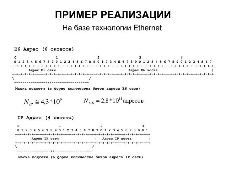 ПРИМЕР РЕАЛИЗАЦИИ