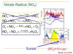 nitrate radical no 32