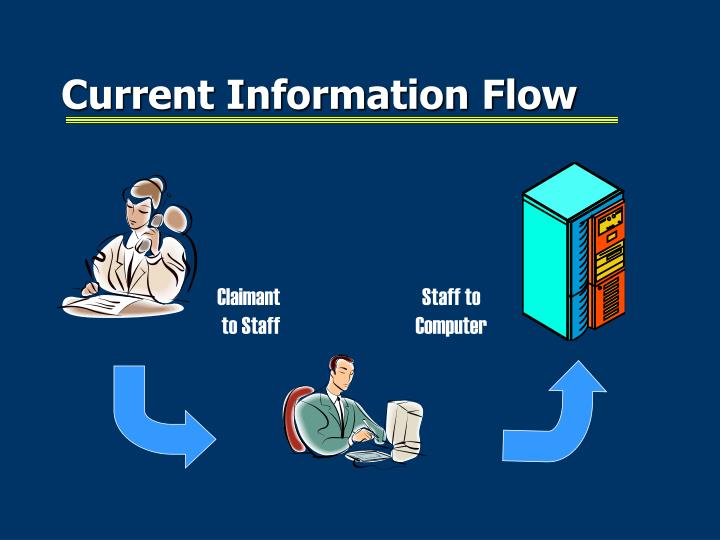 Current Information Flow