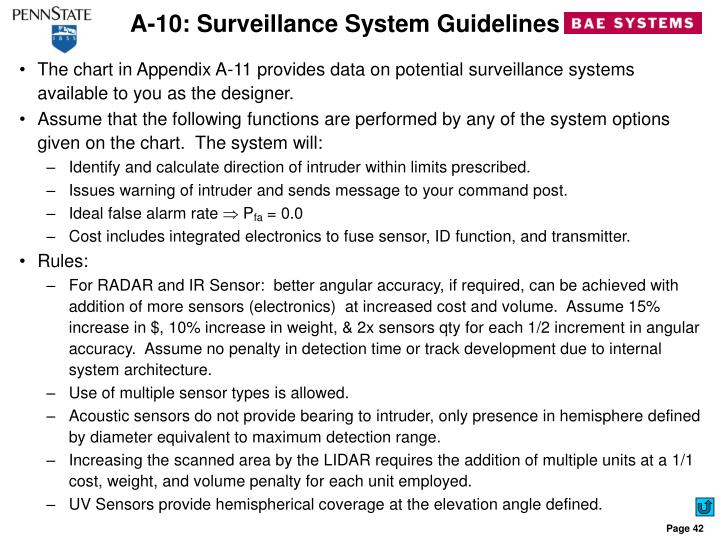 A-10: Surveillance System Guidelines