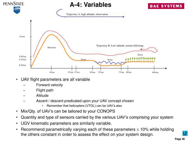 A-4: Variables