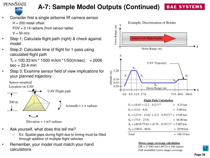 A-7: Sample Model Outputs (Continued)