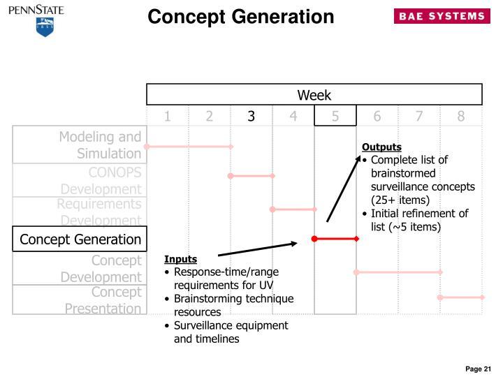 Concept Generation
