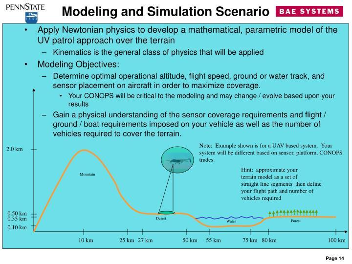 Modeling and Simulation Scenario