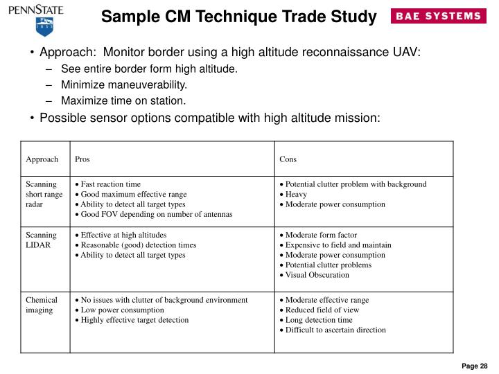 Sample CM Technique Trade Study