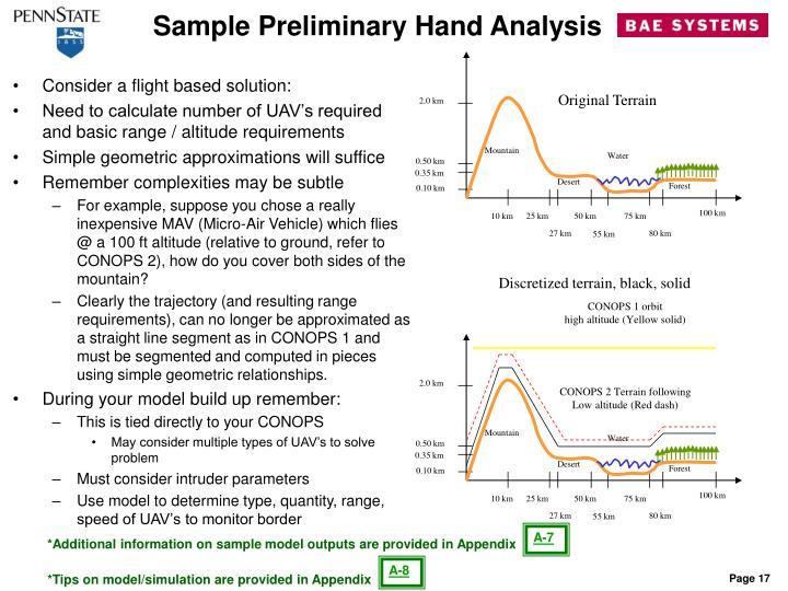 Sample Preliminary Hand Analysis