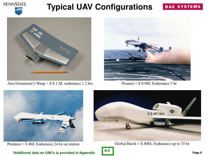 Typical UAV Configurations