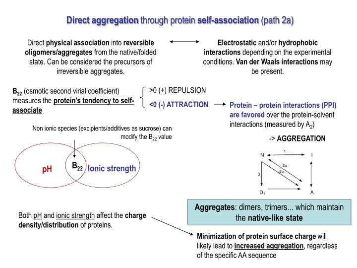 Direct aggregation