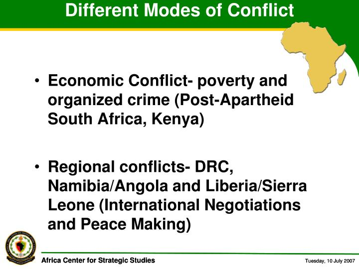 Different Modes of Conflict
