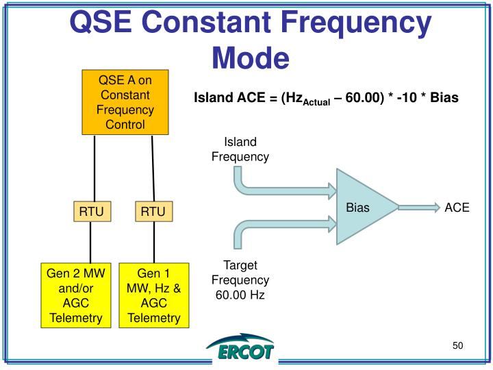 QSE Constant Frequency Mode