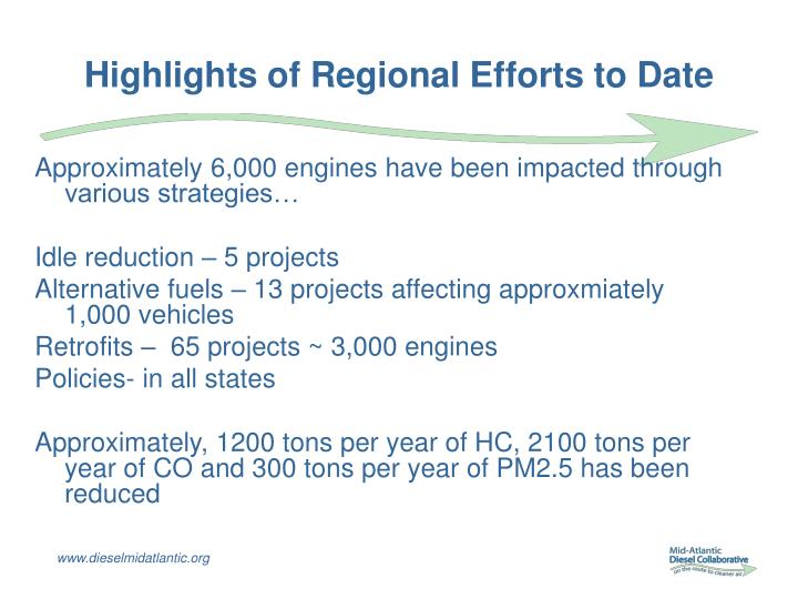 Highlights of Regional Efforts to Date