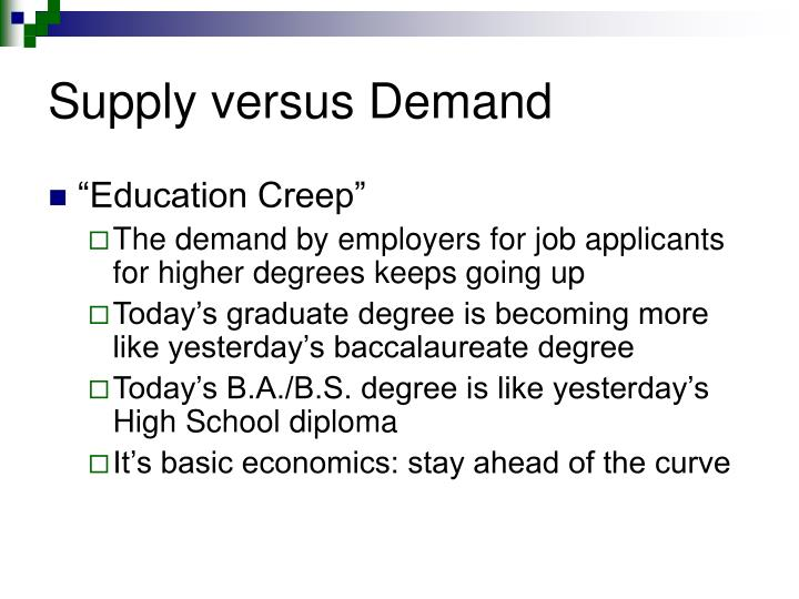 Supply versus Demand