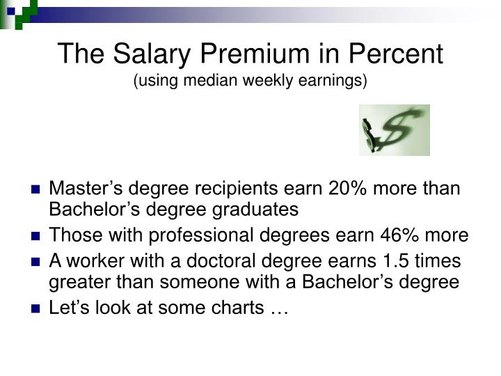 The Salary Premium in Percent