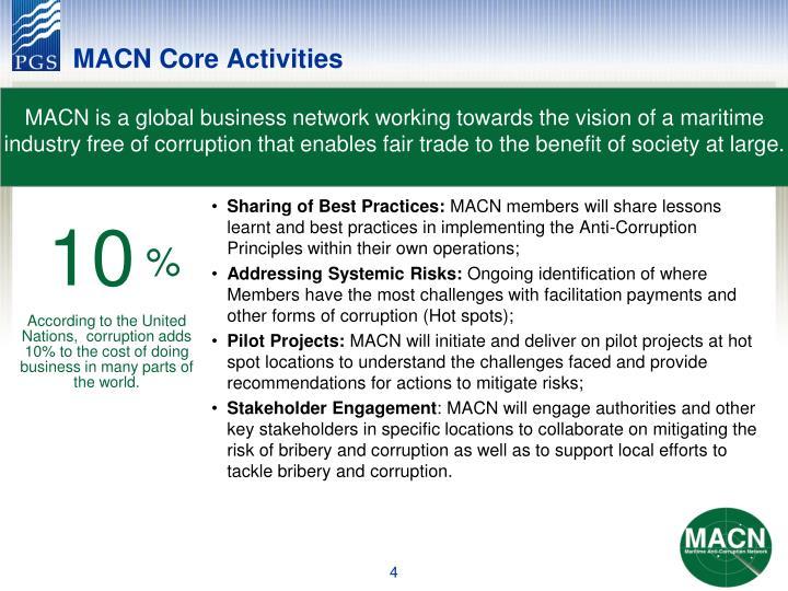 MACN Core Activities