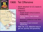 1968 tet offensive
