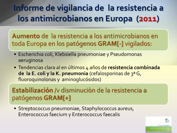 Informe de vigilancia de la resistencia a los antimicrobianos en europa 2011