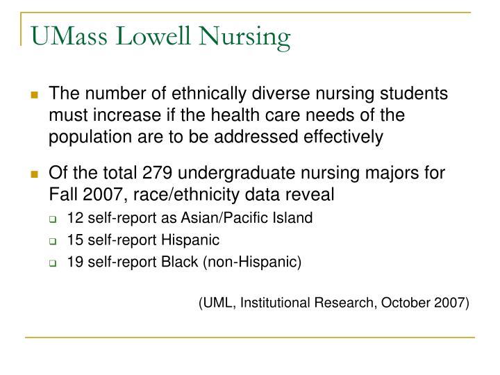 UMass Lowell Nursing