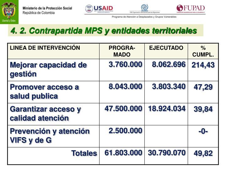 4. 2. Contrapartida MPS y entidades territoriales