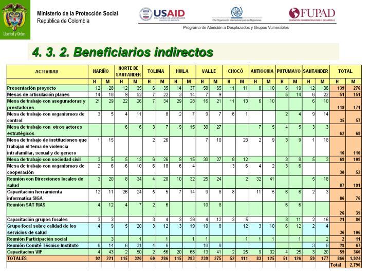 4. 3. 2. Beneficiarios indirectos