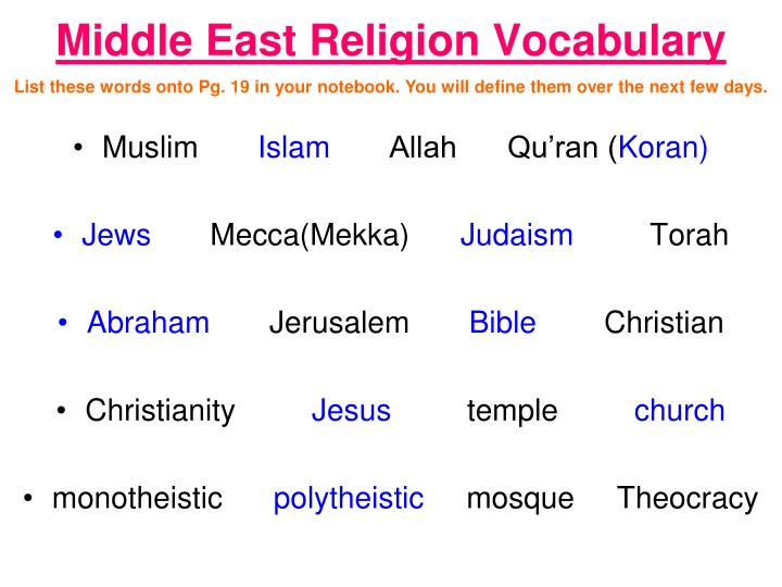 Middle East Religion Vocabulary