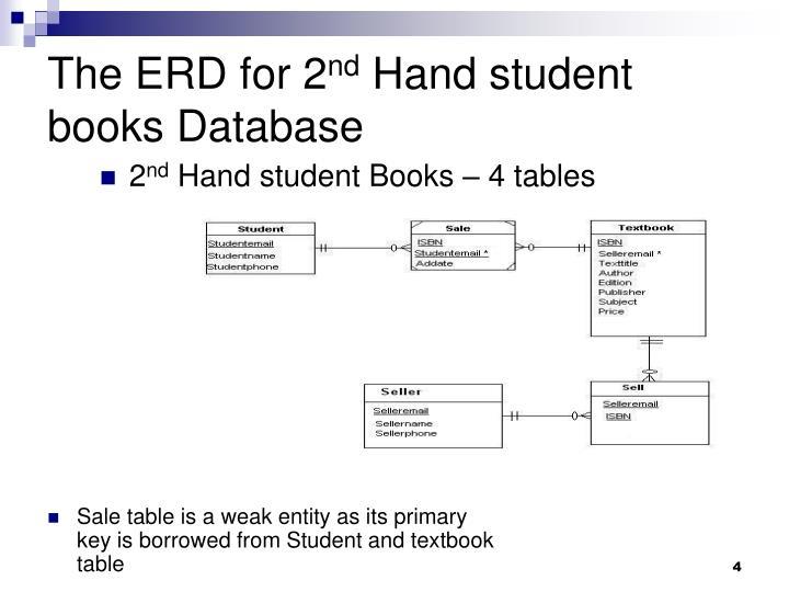 The ERD for 2